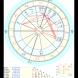 Otizmli Bireylere Ait Astrolojik Haritada Dikkat Çeken Noktalar